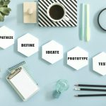 Why Design Thinking should be implemented in companies for business innovation?